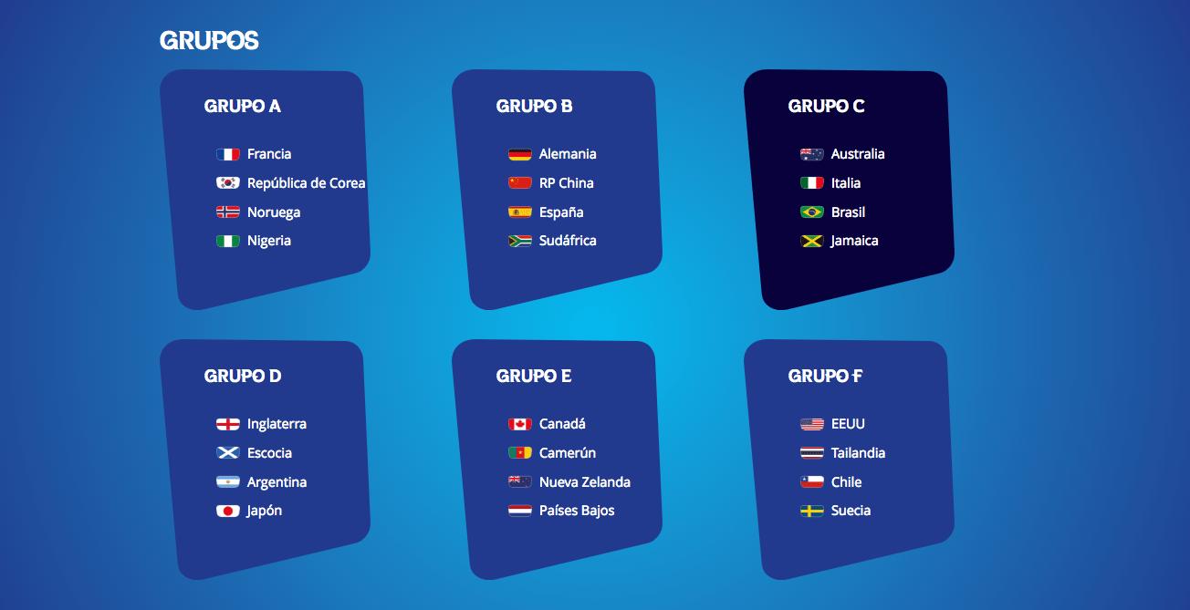 Los-grupos-del-Mundial-Femenil