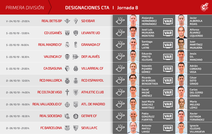 Designaciones arbitrales para la octava jornada de LaLiga Santander