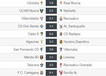 Resultados de la jornada 3 en el grupo IV de Segunda División 'B'