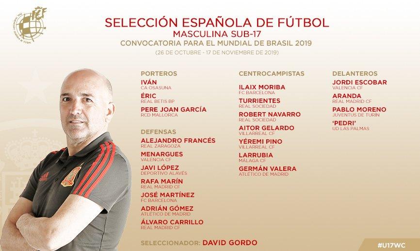 Convocatoria para el mundial sub-17 de Brasil (Foto: SeFutbol)