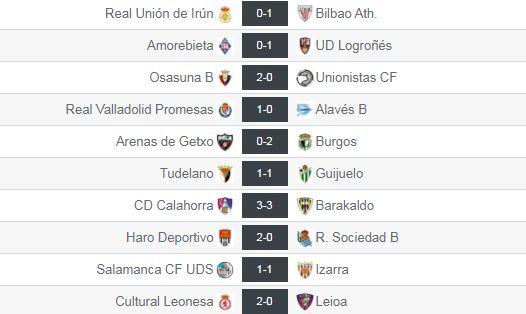 Resultados de la jornada 9 en el grupo II de Segunda División 'B'