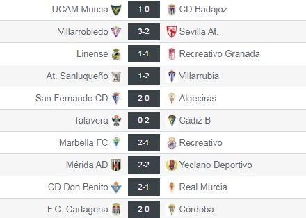 Resultados de la jornada 9 del grupo IV de Segunda División 'B'