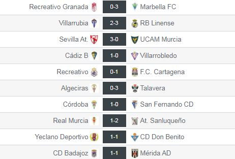 Resultados de la Jª10 del grupo IV de Segunda División 'B'