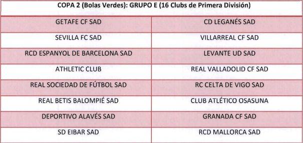 Copa 2. Equipos correspondientes a LaLiga Santander