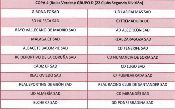 Copa 4. Equipos de LaLiga SmartBank