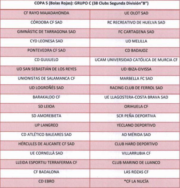 Copa 5. Equipos de Segunda División 'B'