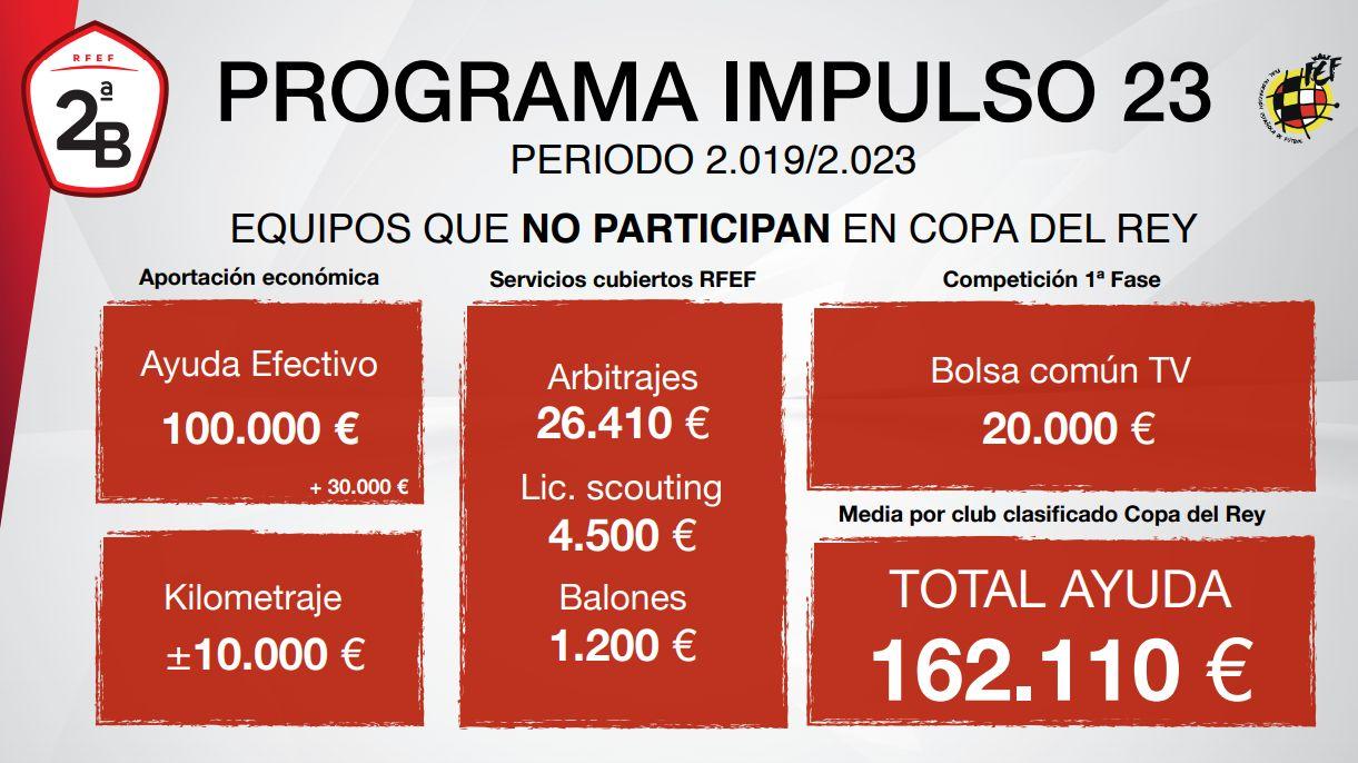 IMPULSO 23. RFEF. Segunda 'B' no Copa