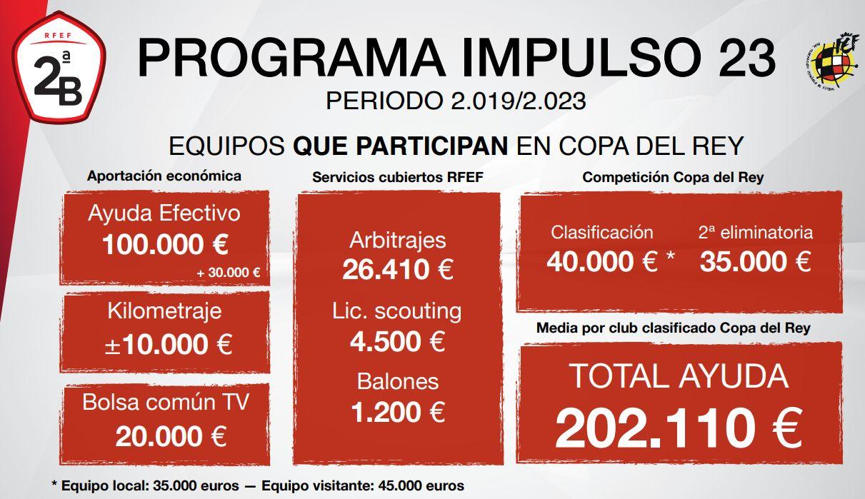 IMPULSO 23. RFEF. Segunda 'B' Copa
