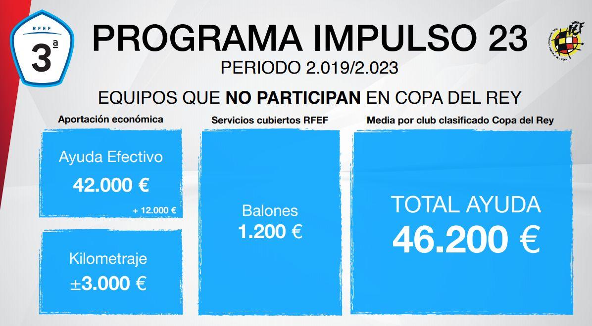 IMPULSO 23. RFEF. Tercera sin Copa