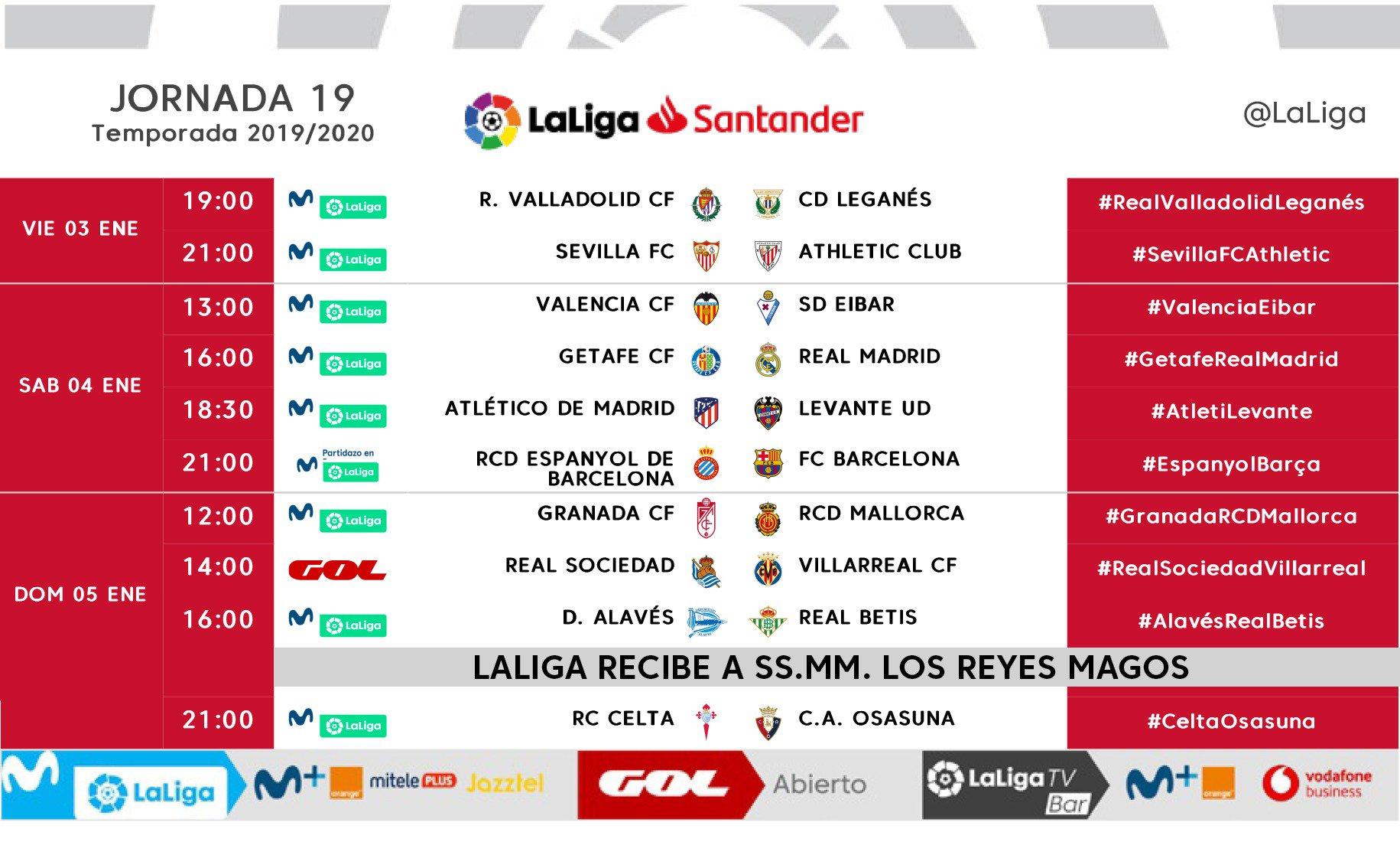 Horarios jornada 19. LaLiga Santander