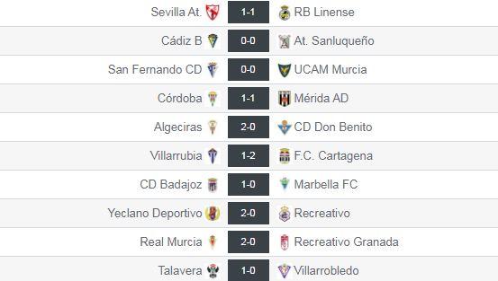 Resultados de la jornada 14 del grupo IV de Segunda División 'B'