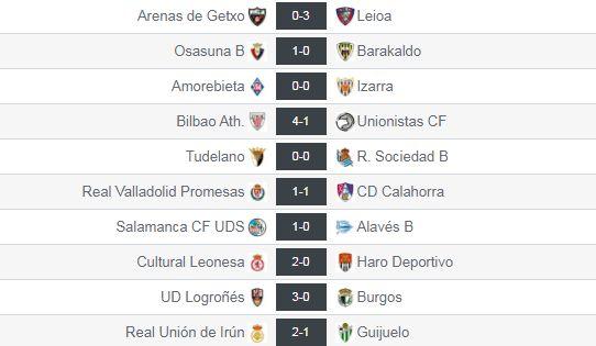 Resultados de la jornada 13 en el grupo II de Segunda División 'B'