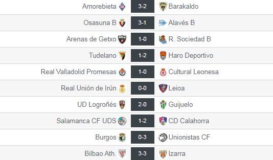 Resultados de la jornada 15 del grupo II de Segunda División 'B'