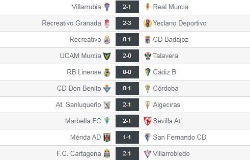 Resultados de la jornada 15 en el grupo IV de Segunda División 'B'