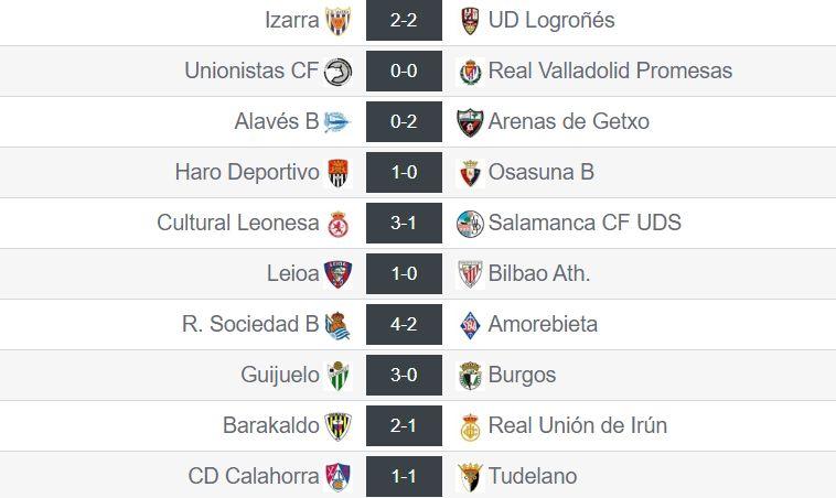 Resultados de la Jornada 16 en el grupo II de Segunda División 'B'