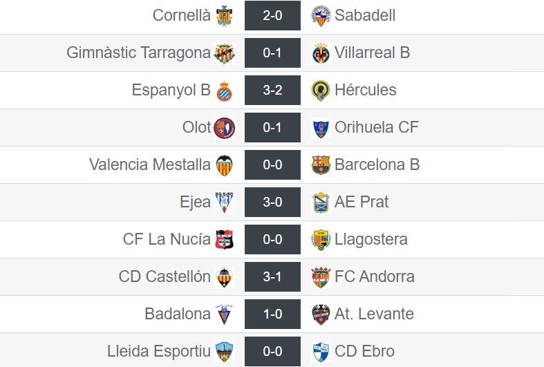 Resultados de la jornada 16 en el grupo III de Segunda División 'B'