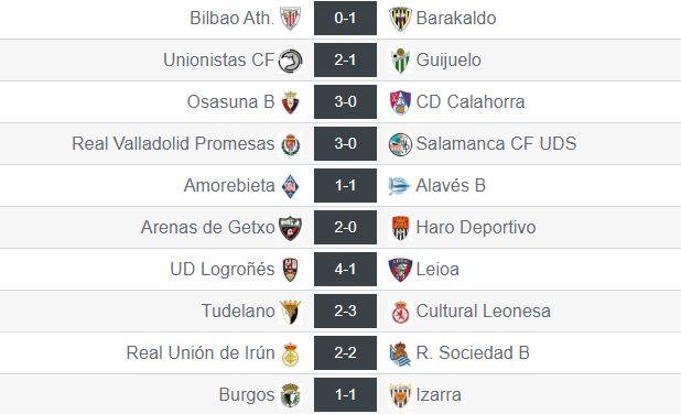 Resultados de la jornada 17 en el grupo II de Segunda División 'B'
