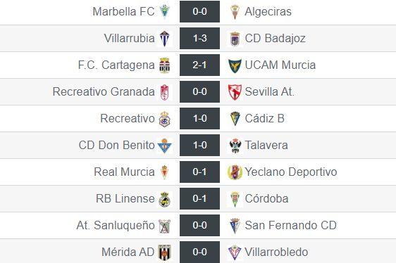 Resultados de la jornada 17 en el grupo IV de Segunda División 'B'