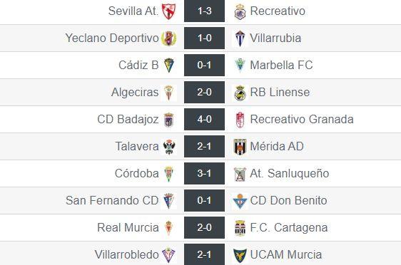 Resultados de la jornada 16 en el grupo IV de Segunda División 'B'