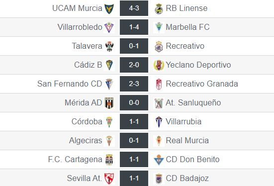 Resultados de la jornada 21 del grupo IV de Segunda División 'B'
