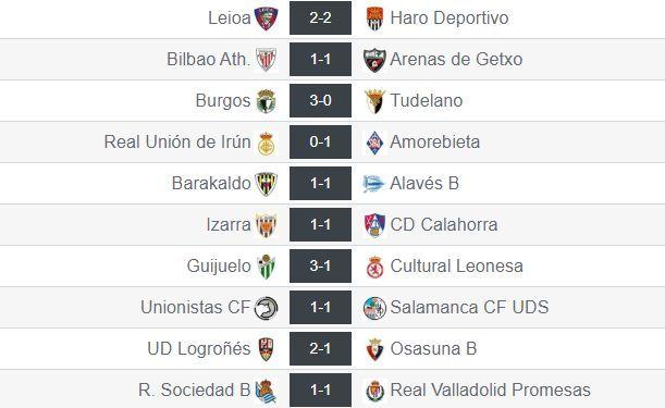 Resultados de la jornada 26 en el grupo II de Segunda División 'B'