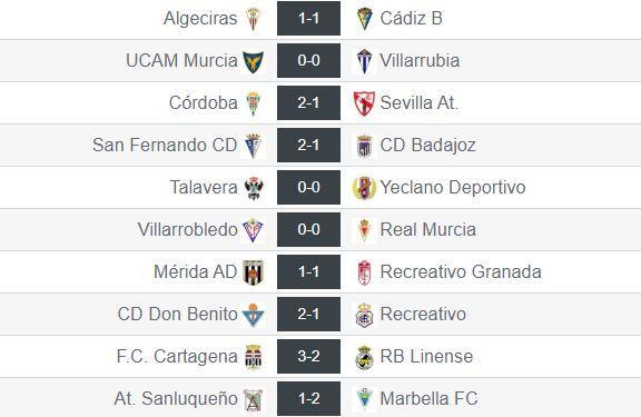 Resultados de la jornada 25 del grupo IV de Segunda División 'B'