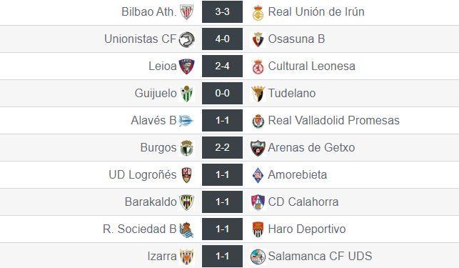 Resultados de la jornada 28 del Grupo II de Segunda División 'B'