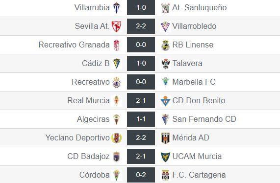 Resultados del grupo IV de Segunda División 'B'