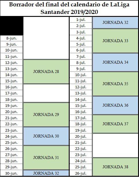 Borrador calendario últimas jornadas de LaLiga Santander