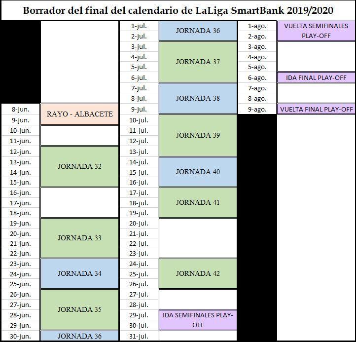 Borrador calendario últimas jornadas y play-off de ascenso de LaLiga SmartBank