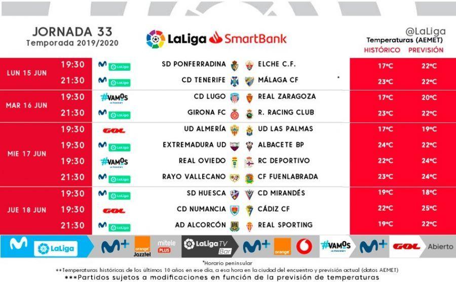 Horarios Jornada 33 de LaLiga SmartBank