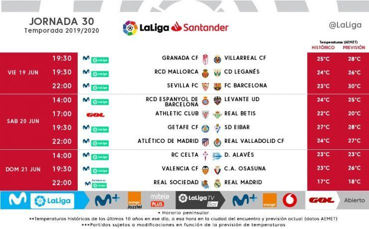 Horarios de la jornada 30 de LaLiga Santander