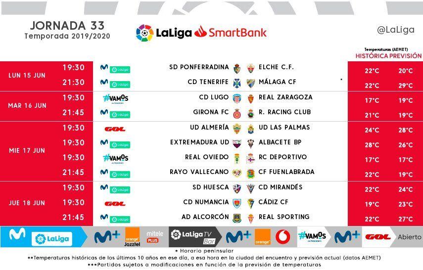 Modificación en los horarios de la jornada 33 de LaLiga SmartBank