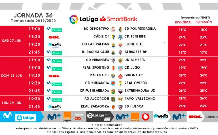Horarios Jornada 36. LaLiga SmartBank