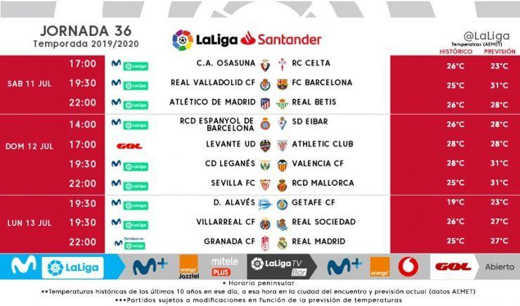 Horarios jornada 36 de LaLiga Santander