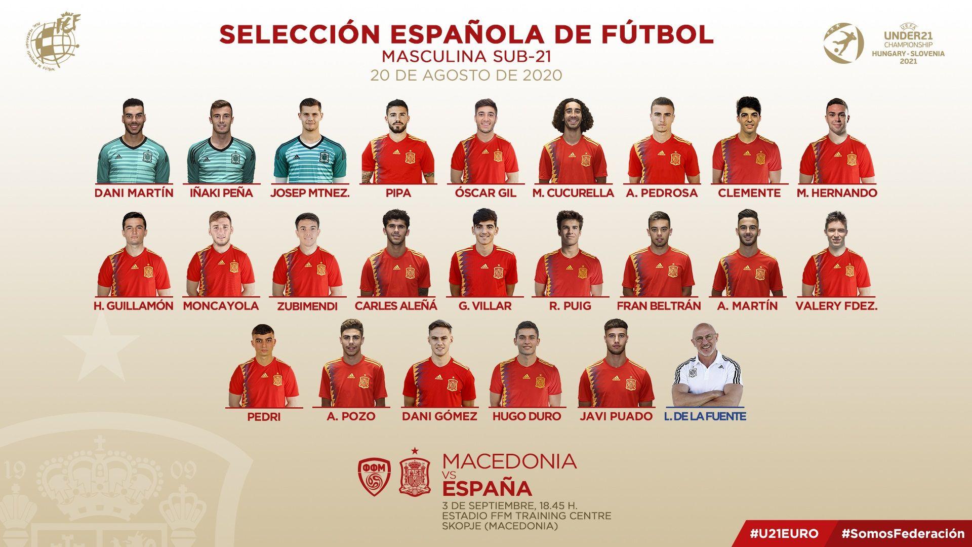 Convocatoria de la Selección Española sub-21