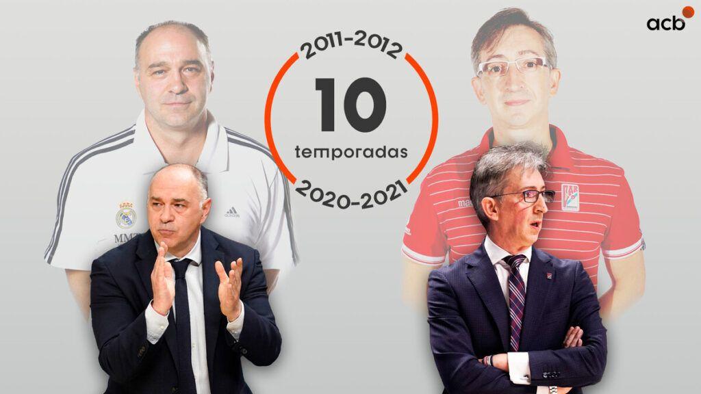 Pablo Laso y Moncho Fernández, los más longevos de la Liga Endesa