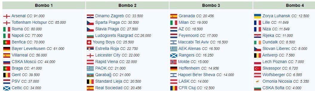 Bombos Europa League