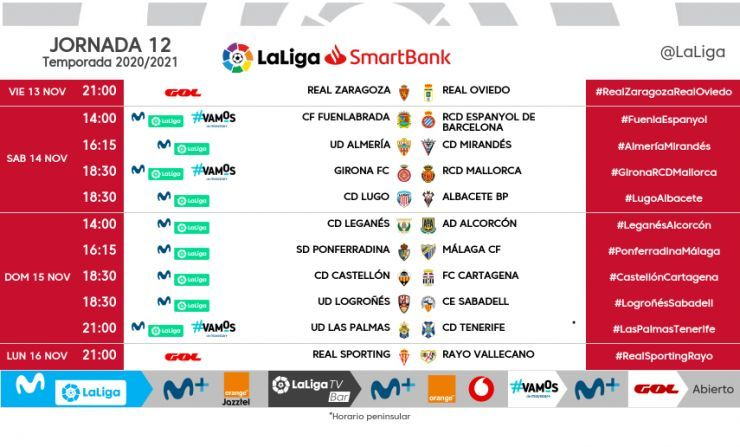 Horarios para la jornada 12 de LaLiga SmartBank