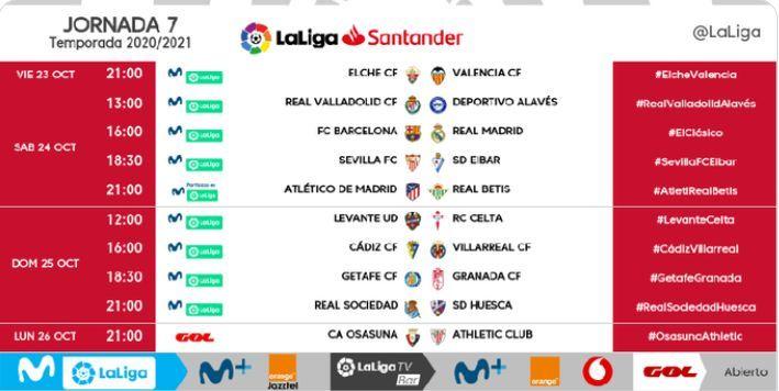 Horarios de la jornada 7 de LaLiga Santander
