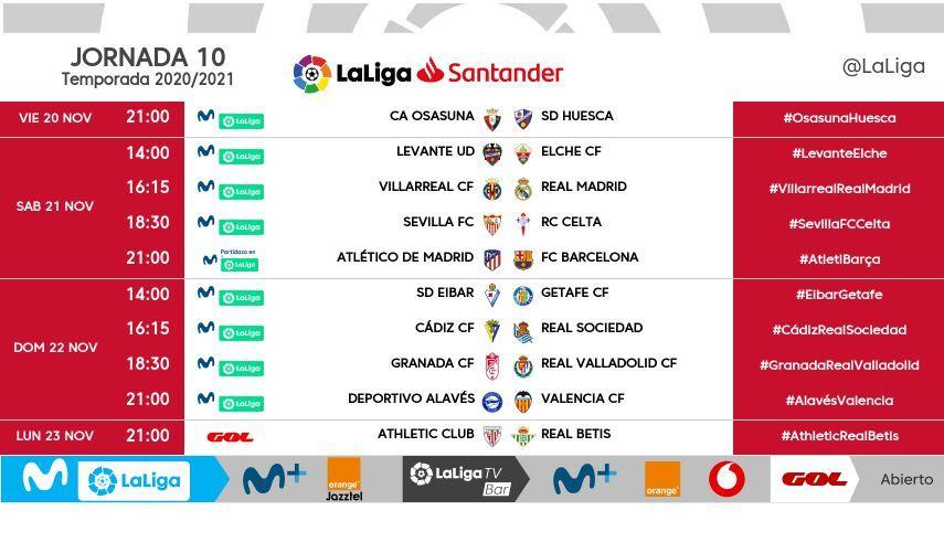 Horarios de la jornada 10 de LaLiga Santander