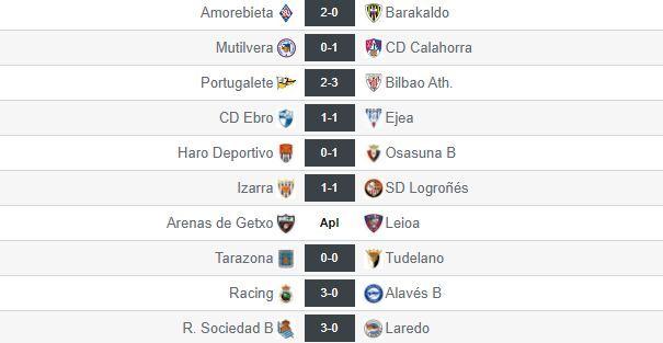 Resultados del grupo II de Segunda División 'B'