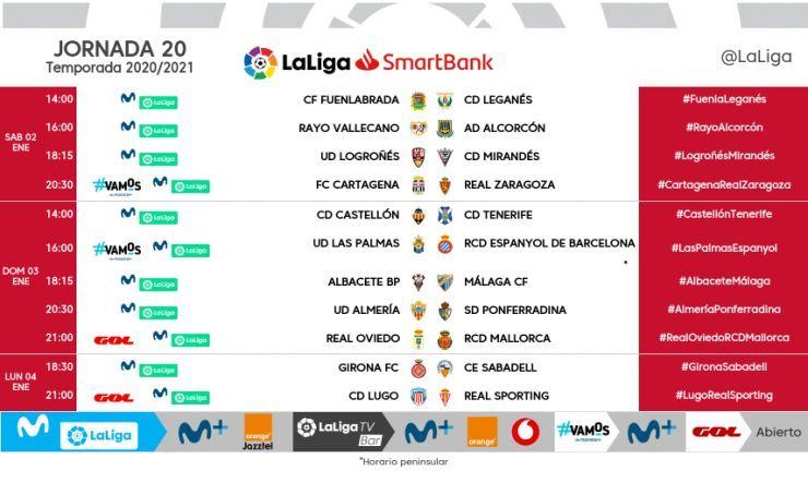 Horarios de la jornada 20 de LaLiga SmartBank