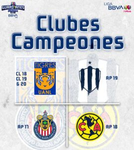 Campeonas Liga MX Femenil