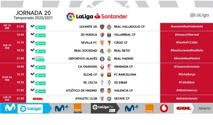 Señalamientos horarios para la jornada 20 de LaLiga Santander