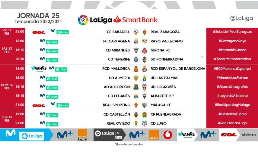 Horarios de la jornada 25 de LaLiga SmartBank
