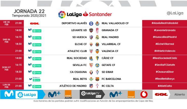 Horarios para la jornada 22 de LaLiga Santander