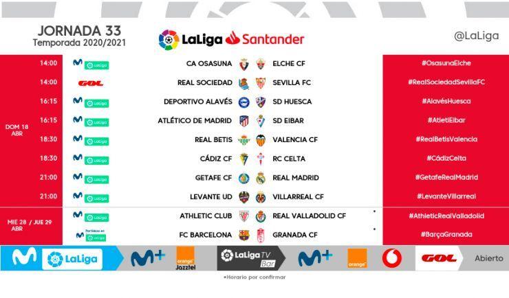 Horarios de la jornada 33 de LaLiga Santander