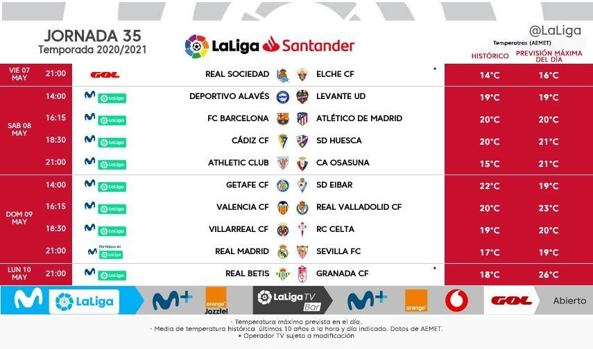 Horarios de la jornada 35 en LaLiga Santander