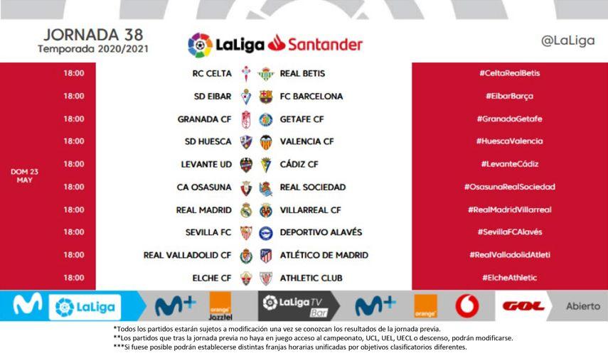 Horarios de la jornada 38 de LaLiga Santander